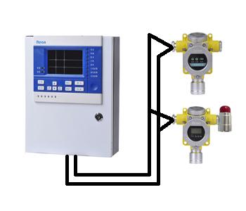 氮气气体报警器